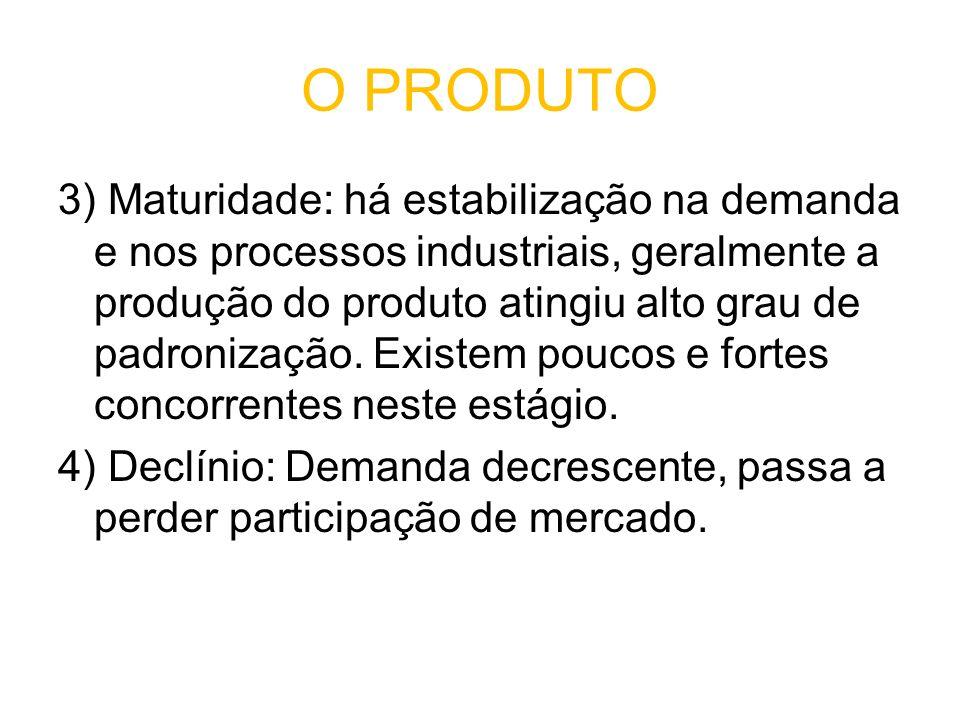 O PRODUTO 3) Maturidade: há estabilização na demanda e nos processos industriais, geralmente a produção do produto atingiu alto grau de padronização.