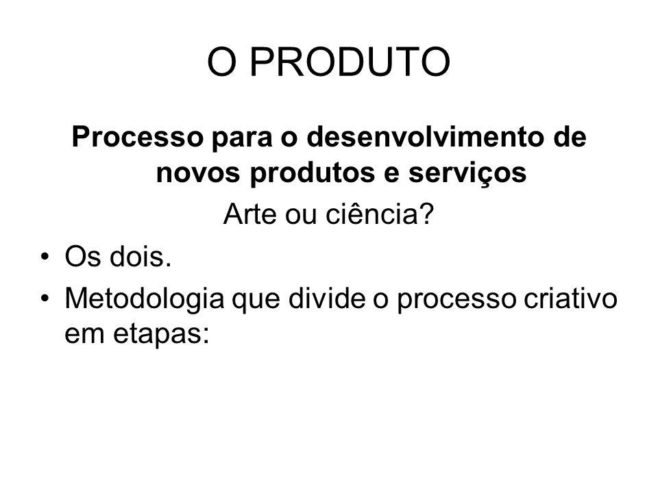 O PRODUTO Processo para o desenvolvimento de novos produtos e serviços Arte ou ciência.