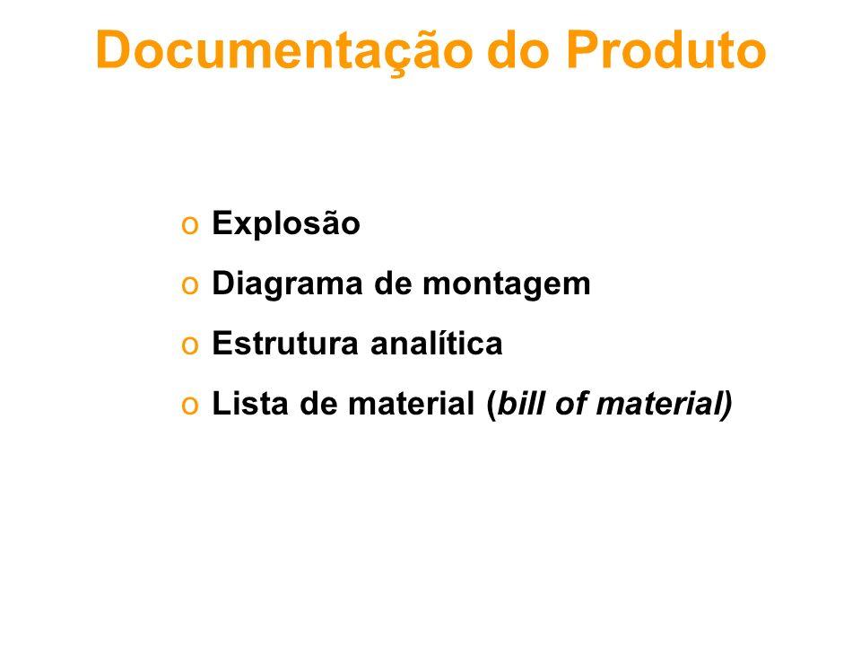 Documentação do Produto o Explosão o Diagrama de montagem o Estrutura analítica o Lista de material (bill of material)