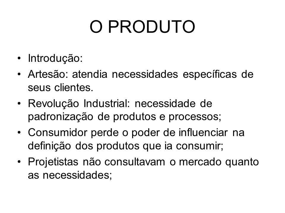 O PRODUTO Introdução: Artesão: atendia necessidades específicas de seus clientes.