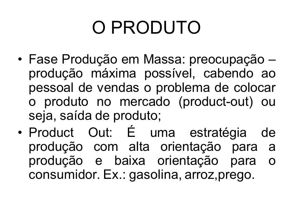 O PRODUTO Fase Produção em Massa: preocupação – produção máxima possível, cabendo ao pessoal de vendas o problema de colocar o produto no mercado (product-out) ou seja, saída de produto; Product Out: É uma estratégia de produção com alta orientação para a produção e baixa orientação para o consumidor.