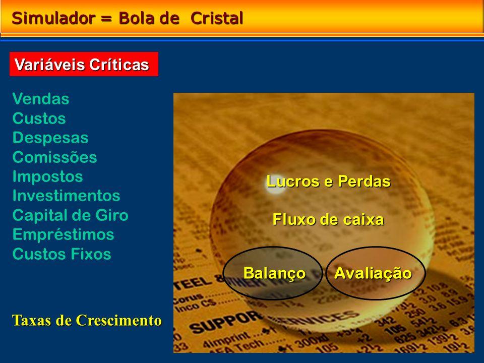 Simulador = Bola de Cristal Lucros e Perdas Fluxo de caixa Variáveis Críticas Vendas Custos Despesas Comissões Impostos Investimentos Capital de Giro