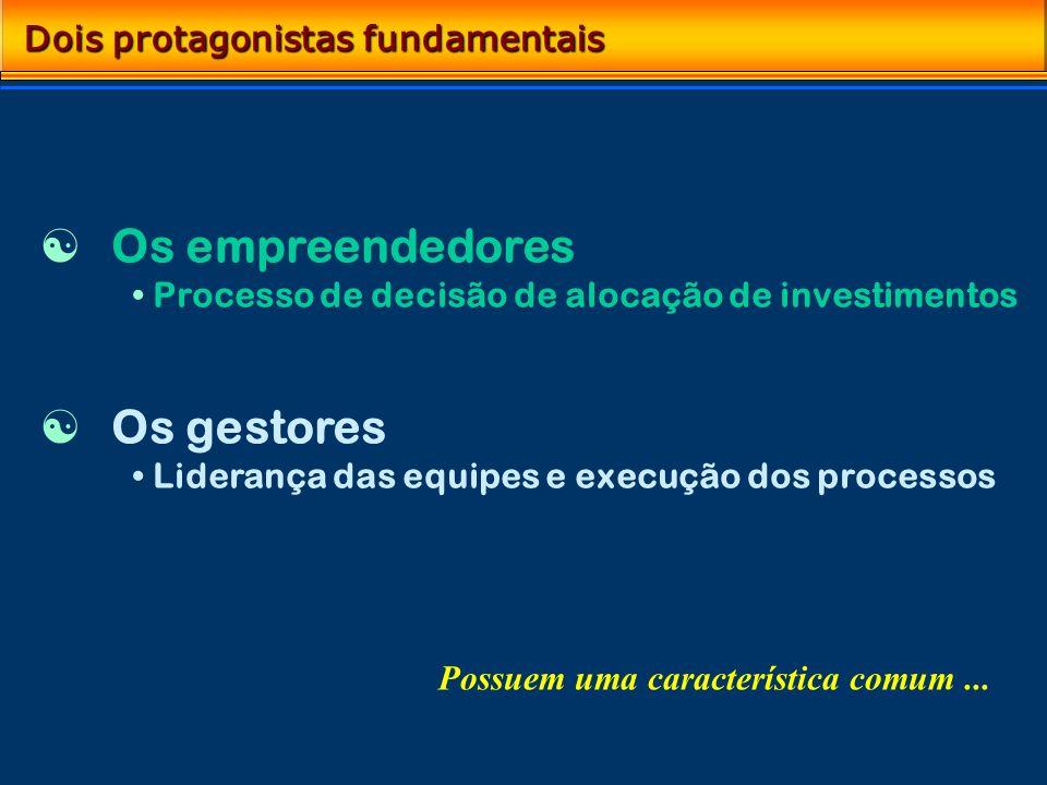 Os empreendedores Processo de decisão de alocação de investimentos Os gestores Liderança das equipes e execução dos processos Dois protagonistas funda