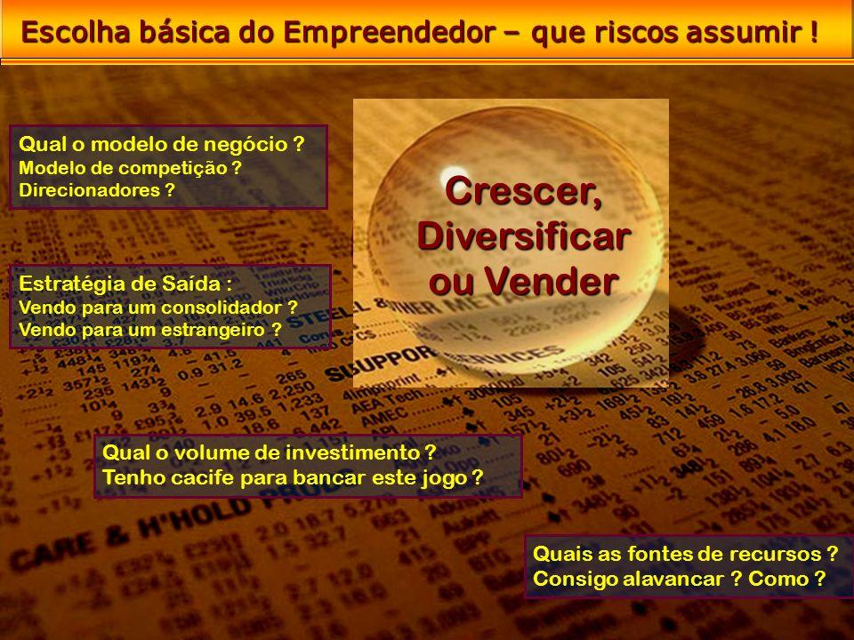 Escolha básica do Empreendedor – que riscos assumir ! Estratégia de Saída : Vendo para um consolidador ? Vendo para um estrangeiro ? Qual o volume de