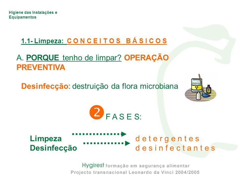 Higiene das Instalações e Equipamentos 1.1- Limpeza: C O N C E I T O S B Á S I C O S A. PORQUE tenho de limpar? OPERAÇÃO PREVENTIVA Desinfecção: destr