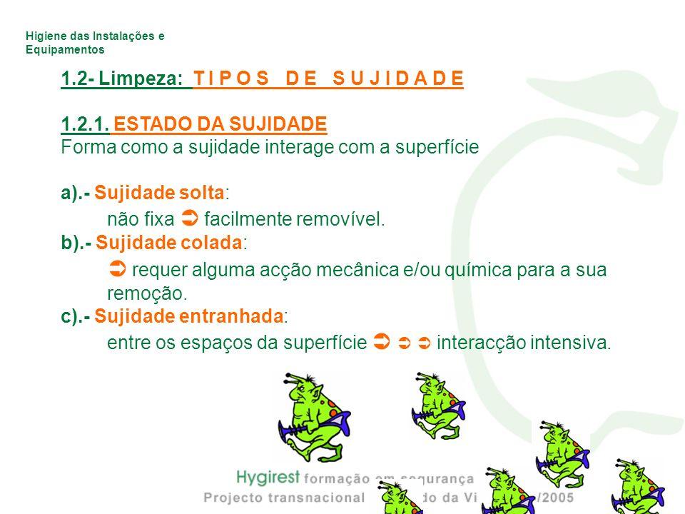 Higiene das Instalações e Equipamentos 1.2- Limpeza: T I P O S D E S U J I D A D E 1.2.1. ESTADO DA SUJIDADE Forma como a sujidade interage com a supe
