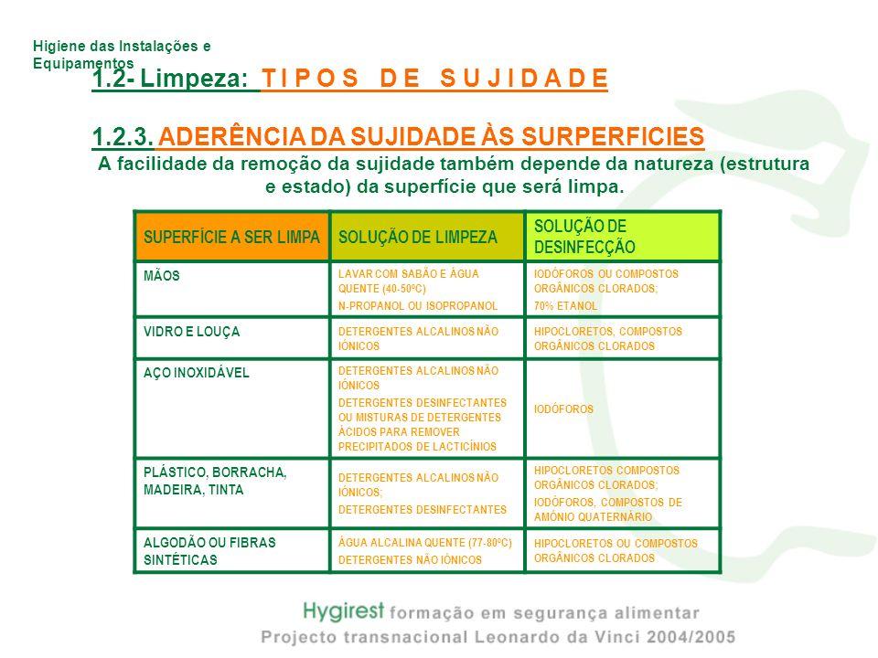 Higiene das Instalações e Equipamentos 1.2- Limpeza: T I P O S D E S U J I D A D E 1.2.3. ADERÊNCIA DA SUJIDADE ÀS SURPERFICIES A facilidade da remoçã