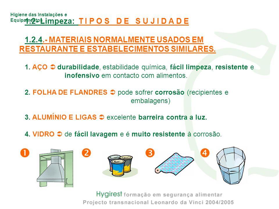 Higiene das Instalações e Equipamentos 1.2- Limpeza: T I P O S D E S U J I D A D E 1.2.4.- MATERIAIS NORMALMENTE USADOS EM RESTAURANTE E ESTABELECIMEN