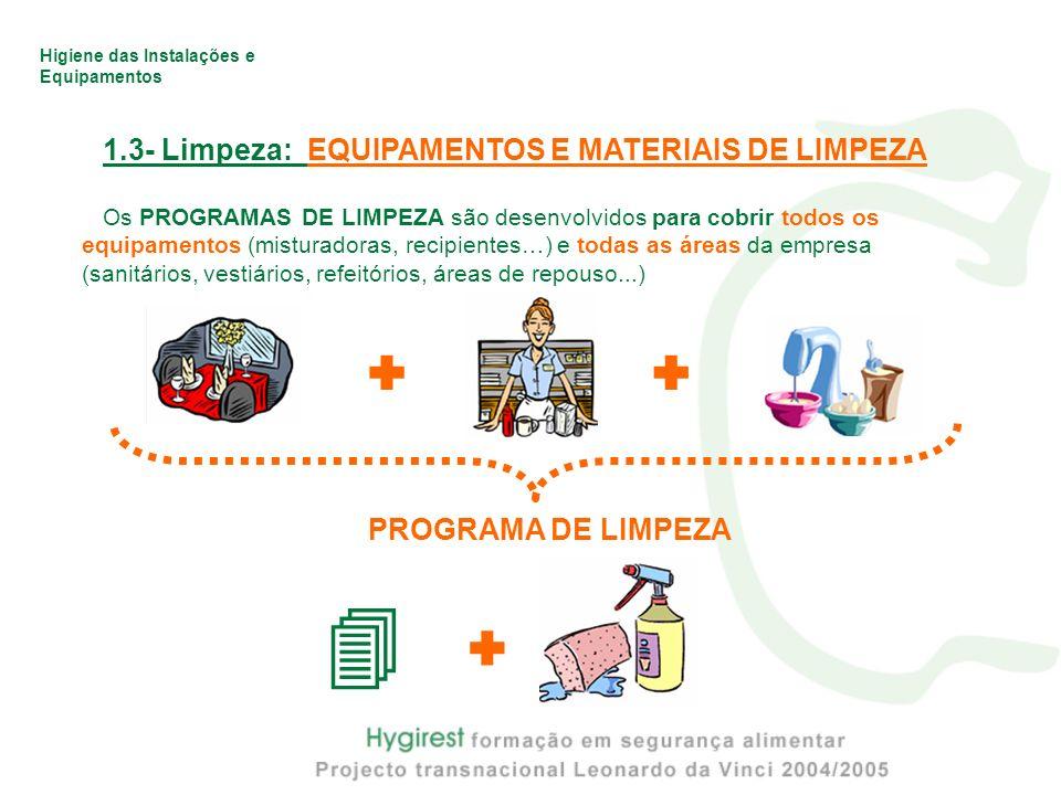 Higiene das Instalações e Equipamentos 1.3- Limpeza: EQUIPAMENTOS E MATERIAIS DE LIMPEZA Os PROGRAMAS DE LIMPEZA são desenvolvidos para cobrir todos o