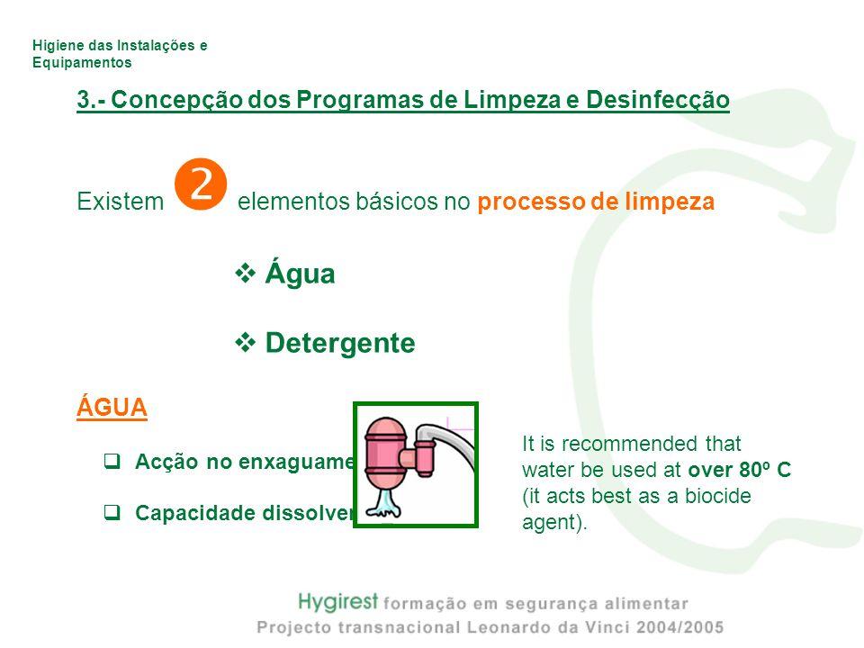 Higiene das Instalações e Equipamentos 3.- Concepção dos Programas de Limpeza e Desinfecção Existem elementos básicos no processo de limpeza Água Dete