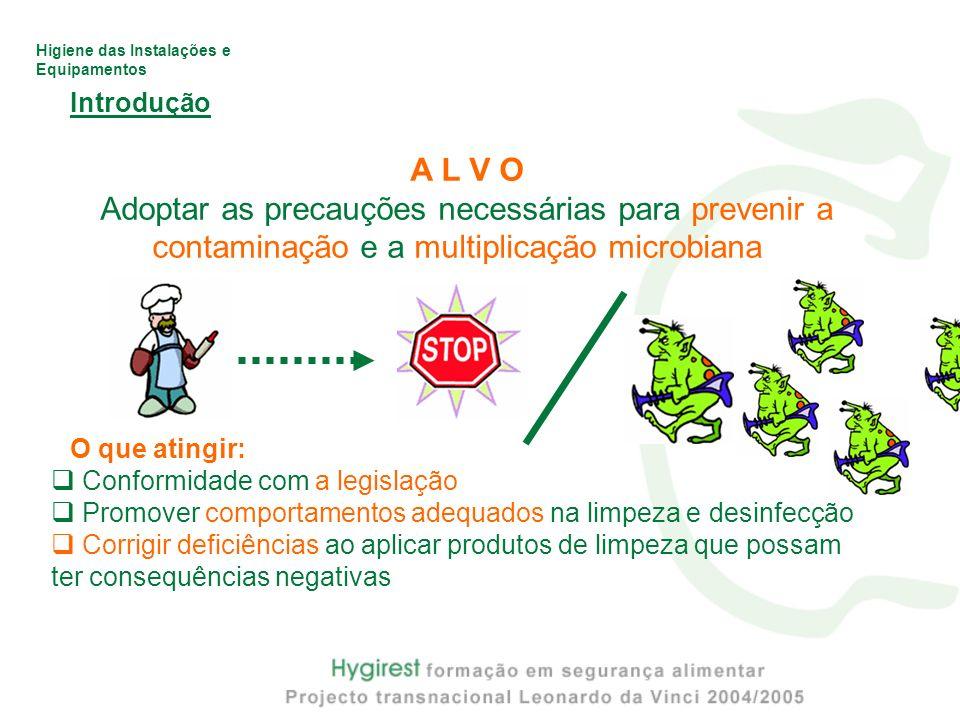 Higiene das Instalações e Equipamentos Introdução A L V O Adoptar as precauções necessárias para prevenir a contaminação e a multiplicação microbiana