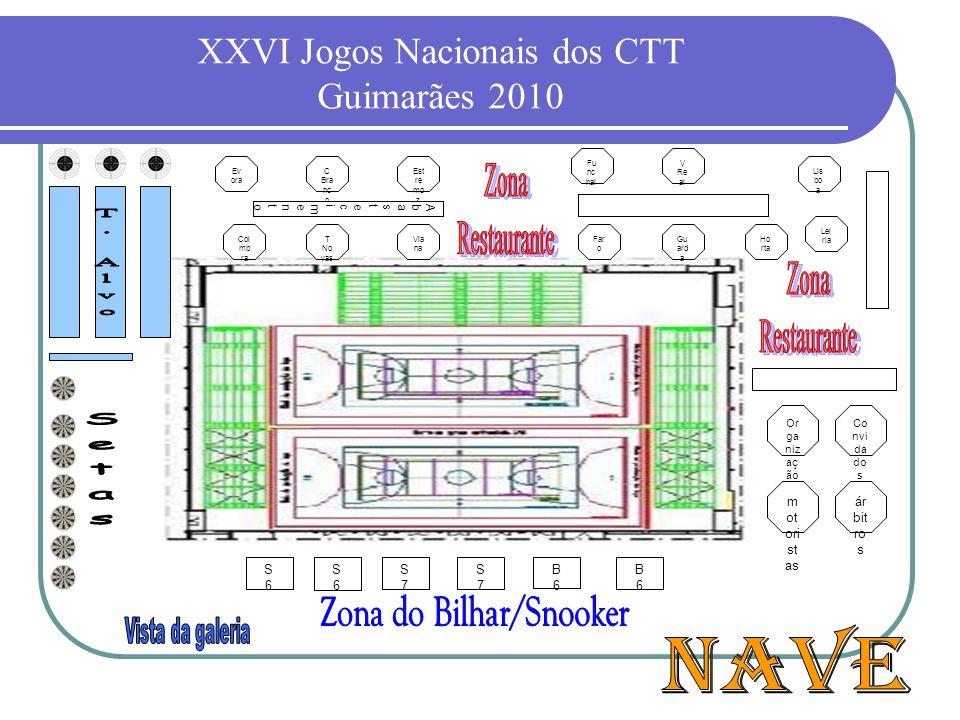 XXVI Jogos Nacionais dos CTT Guimarães 2010 m ot ori st as ár bit ro s Or ga niz aç ão Co nvi da do s C Bra nc o Coi mb ra Ev ora Fu nc hal Far o Est