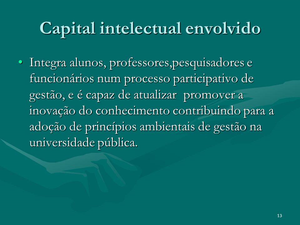 13 Capital intelectual envolvido Integra alunos, professores,pesquisadores e funcionários num processo participativo de gestão, e é capaz de atualizar