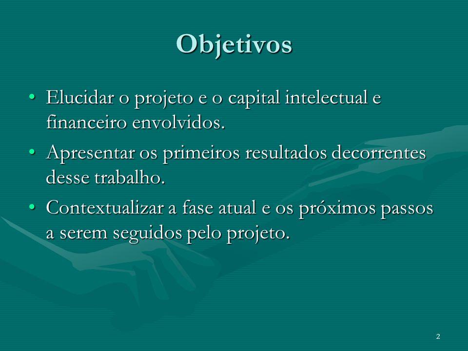 2 Objetivos Elucidar o projeto e o capital intelectual e financeiro envolvidos.Elucidar o projeto e o capital intelectual e financeiro envolvidos. Apr