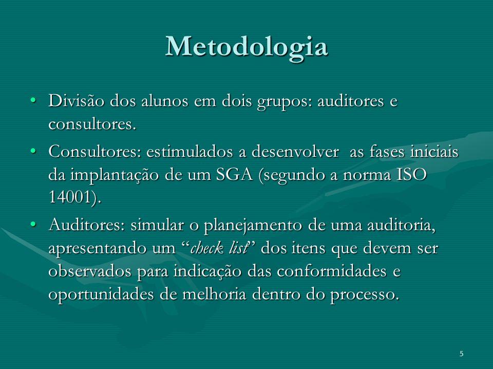 5 Metodologia Divisão dos alunos em dois grupos: auditores e consultores.Divisão dos alunos em dois grupos: auditores e consultores. Consultores: esti
