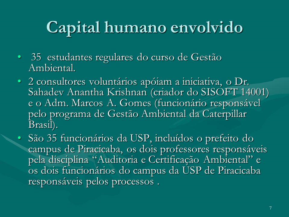 7 Capital humano envolvido 35 estudantes regulares do curso de Gestão Ambiental. 35 estudantes regulares do curso de Gestão Ambiental. 2 consultores v