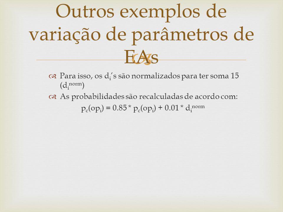 Para isso, os d i s são normalizados para ter soma 15 (d i norm ) As probabilidades são recalculadas de acordo com: p c (op i ) = 0.85 * p c (op i ) +