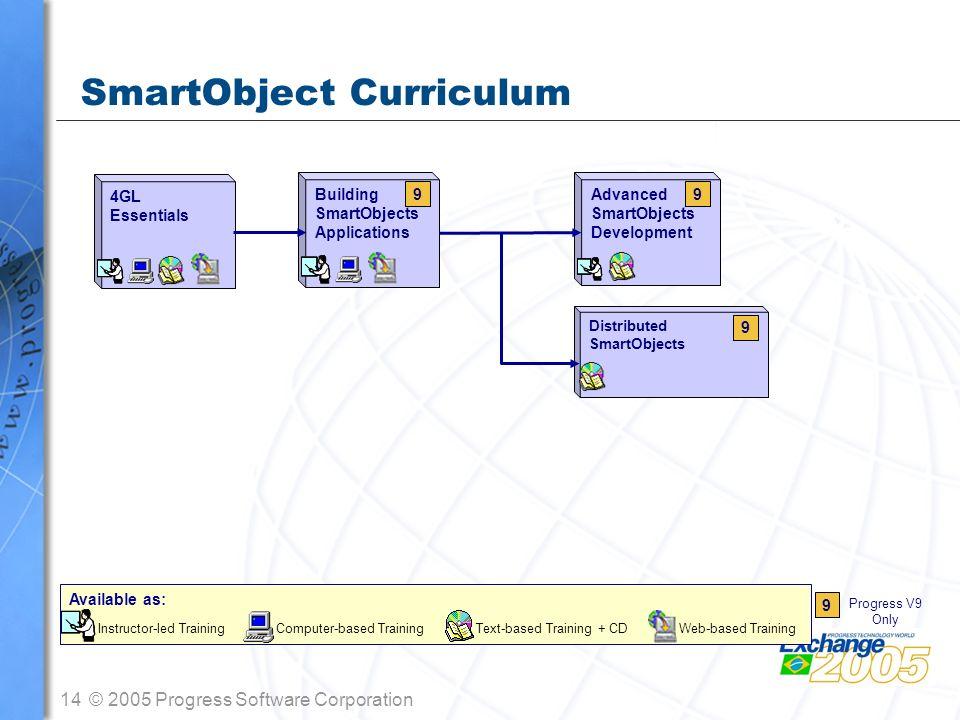 14© 2005 Progress Software Corporation SmartObject Curriculum 4GL Essentials Building SmartObjects Applications Advanced SmartObjects Development Dist