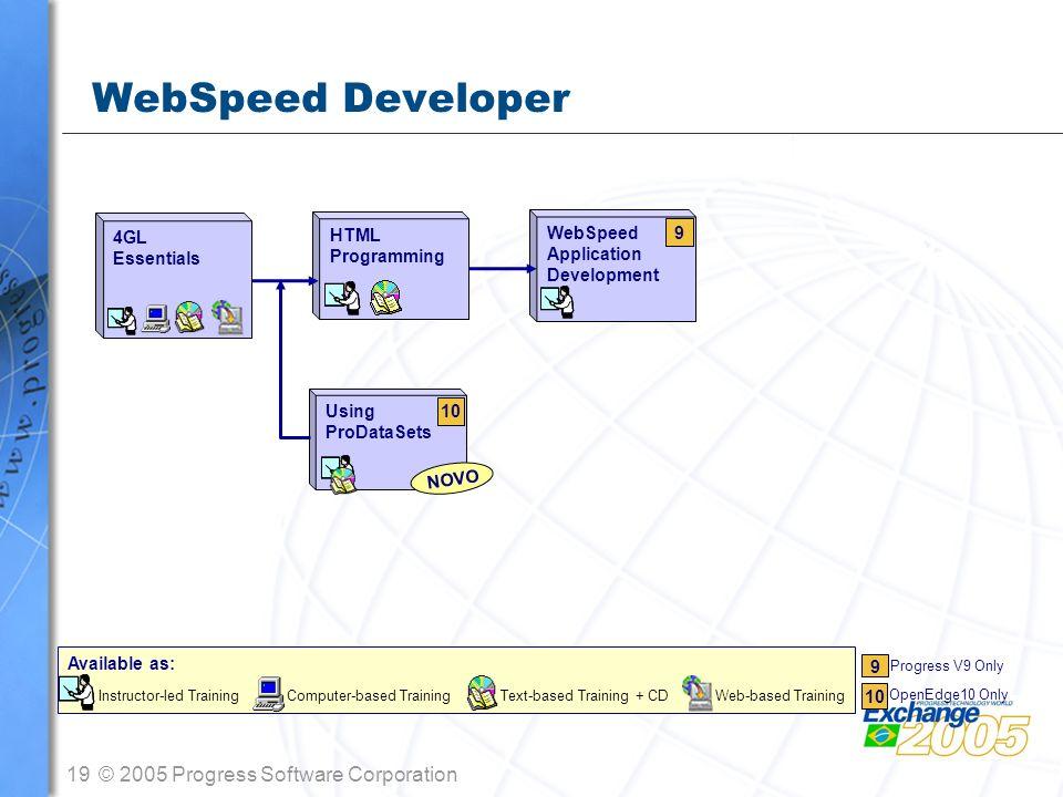 19© 2005 Progress Software Corporation WebSpeed Developer HTML Programming WebSpeed Application Development Using ProDataSets 4GL Essentials Available