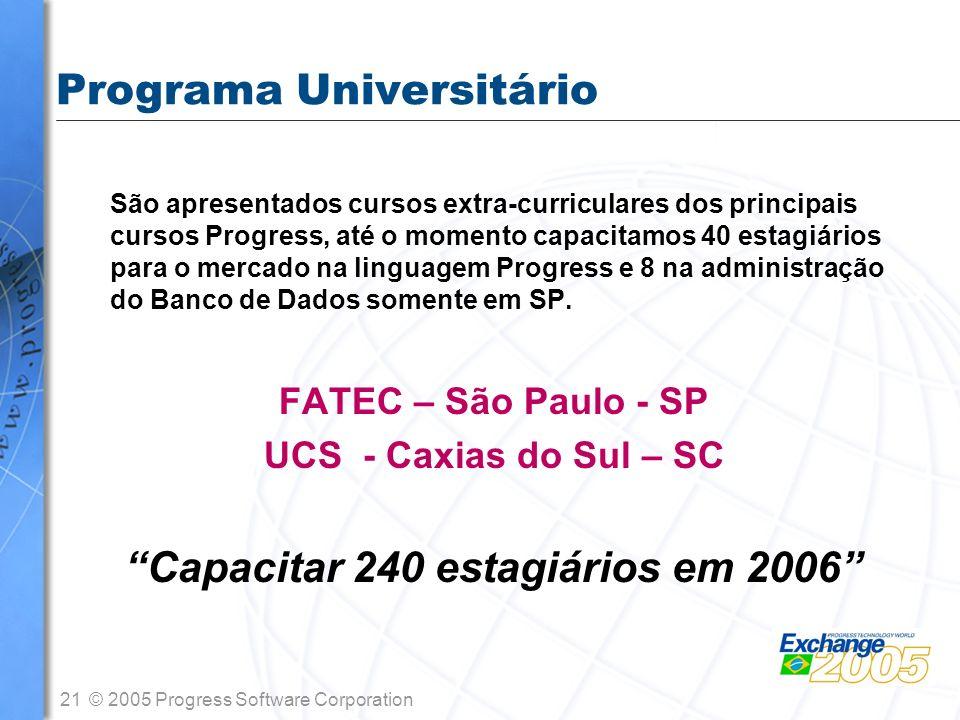 21© 2005 Progress Software Corporation Programa Universitário São apresentados cursos extra-curriculares dos principais cursos Progress, até o momento