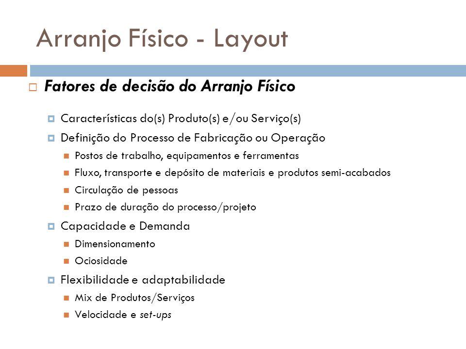Arranjo Físico - Layout Fatores de decisão do Arranjo Físico Características do(s) Produto(s) e/ou Serviço(s) Definição do Processo de Fabricação ou O