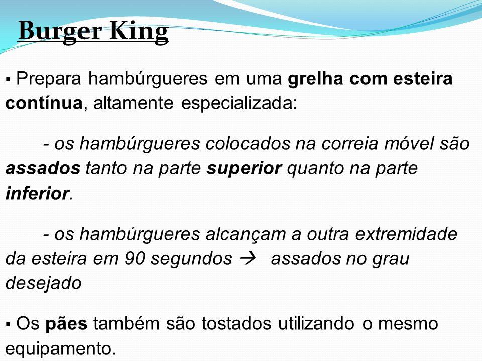 Prepara hambúrgueres em uma grelha com esteira contínua, altamente especializada: - os hambúrgueres colocados na correia móvel são assados tanto na pa