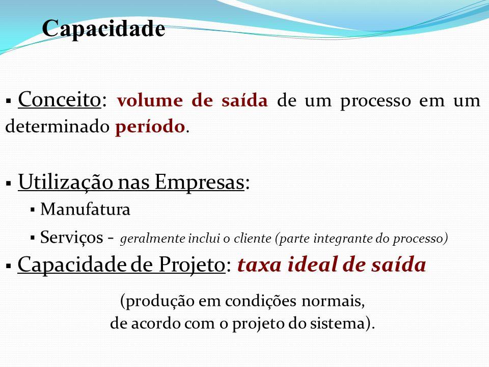 Conceito: volume de saída de um processo em um determinado período. Utilização nas Empresas: Manufatura Serviços - geralmente inclui o cliente (parte