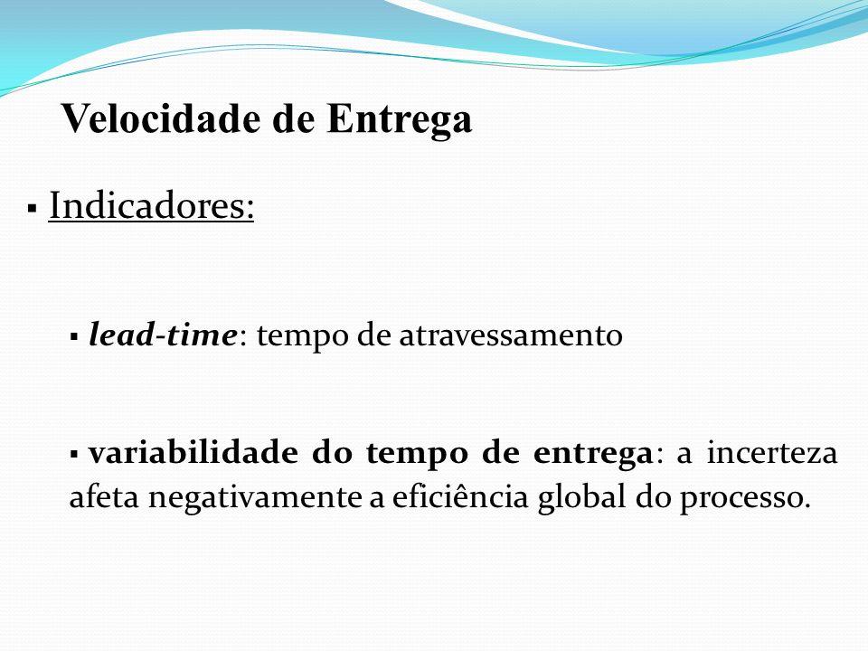 Indicadores: lead-time: tempo de atravessamento variabilidade do tempo de entrega: a incerteza afeta negativamente a eficiência global do processo. Ve