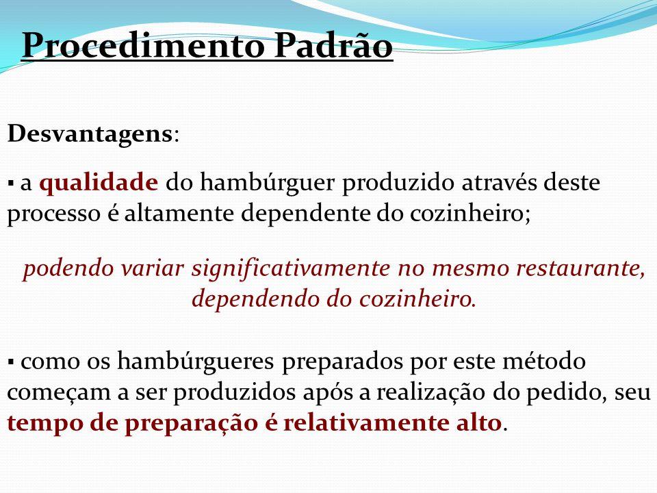 Procedimento Padrão Desvantagens: a qualidade do hambúrguer produzido através deste processo é altamente dependente do cozinheiro; podendo variar sign