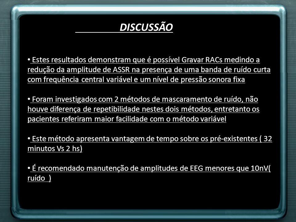 DISCUSSÃO Estes resultados demonstram que é possível Gravar RACs medindo a redução da amplitude de ASSR na presença de uma banda de ruído curta com fr
