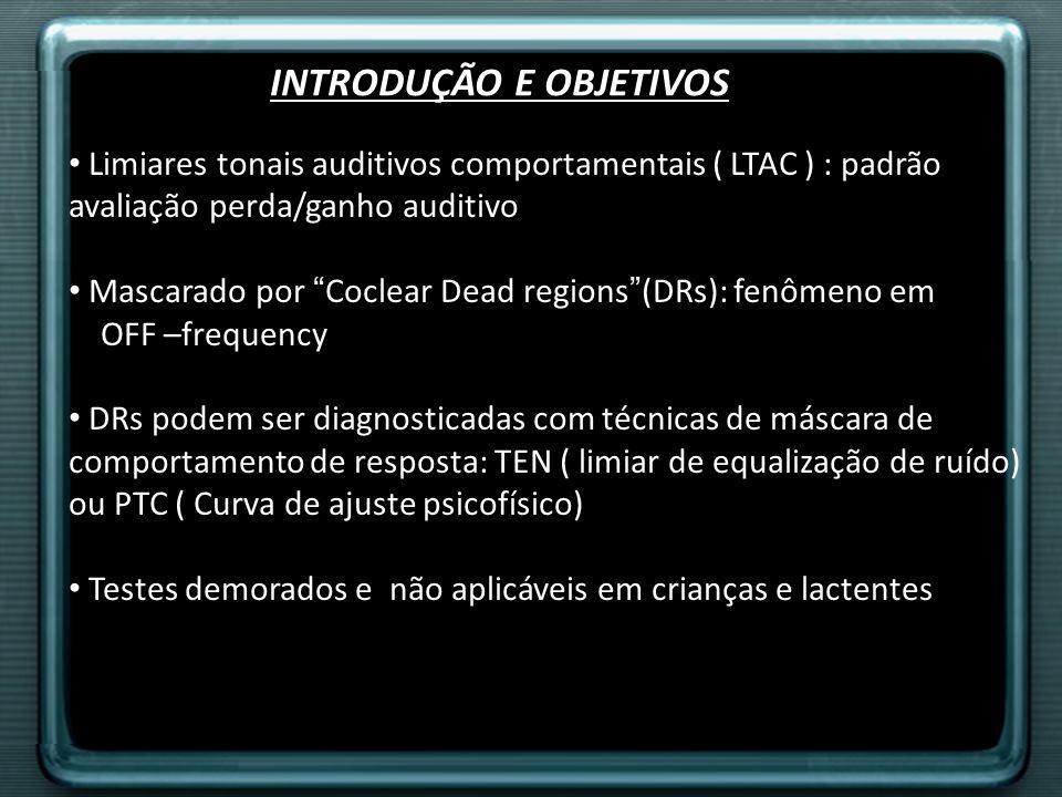 INTRODUÇÃO E OBJETIVOS Limiares tonais auditivos comportamentais ( LTAC ) : padrão avaliação perda/ganho auditivo Mascarado por Coclear Dead regions(D