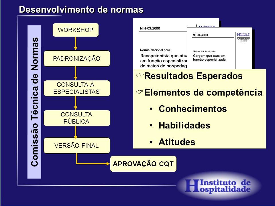 Normas SISTEMA NACIONAL DE CERTIFICAÇÃO DA QUALIDADE PROFISSIONAL P/O SETOR DE TURISMO 46 normas para ocupações 06 normas para competências