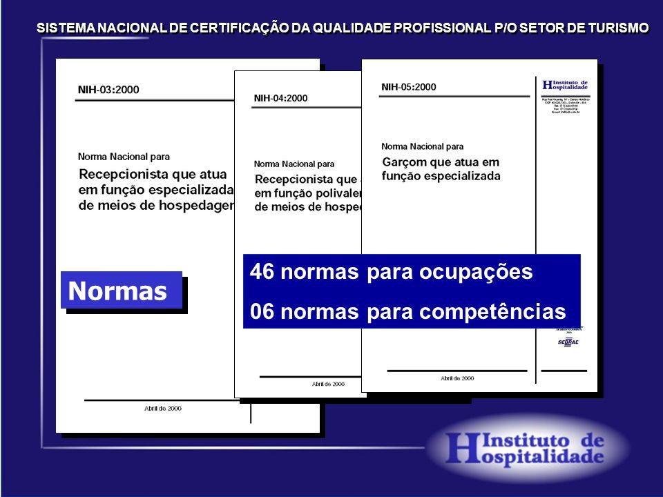 SISTEMA NACIONAL DE CERTIFICAÇÃO DA QUALIDADE PROFISSIONAL P/O SETOR DE TURISMO Agente de Viagens Atendente de Reservas Barman Caixa Camareira Commis Confeiteiro(a) / Padeiro(a) Coordenador(a) de Eventos Cozinheiro(a) Chefe de Reservas Garçom Gerente de Agências de Viagens Gerente ou Chefe Executivo de Cozinha Gerente de Meios de Hospedagem Gerente de Recepção de Hotéis Gerente de Restaurante ou de Alimentos e Bebidas Gerente de Governança ou Governanta Gerente de Restaurante ou de Alimentos e Bebidas Gerente de Governança ou Governanta Guia de Turismo (3) Maître Mensageiro Motorista de transportes turísticos Organizador(a) de Eventos Porteiro(a) Recepcionista de Eventos Recepcionista de Meios de Hospedagem (2) Segurança turística Steward Vendedor para turistas Segurança Alimentar Hospitalidade