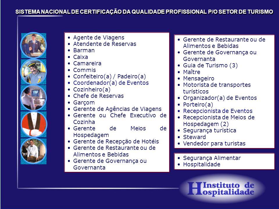 Sistema de Avaliação Esquema do processo de elaboração de normas SITUAÇÕES TÍPICAS / PONDERAÇÃO BANCO DE QUESTÕES TESTES PRÁTICOS VALIDAÇÃO PSICOMÉTRICA SELEÇÃO TESTES HABILIDADES / ATITUDES PADRONIZAÇÃO PSICOMÉTRICA Comissão de Avaliação - CQT TESTE PILOTO APROVAÇÃO CQT PLANO DE AVALIAÇÃO