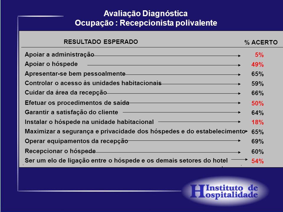 Rafael Sanches + 71 320.0700 rafael@odb.com.br