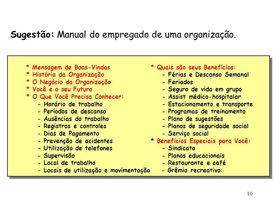 10 Sugestão: Manual do empregado de uma organização. * Mensagem de Boas-Vindas * Quais são seus Benefícios: * História da Organização - Férias e Desca