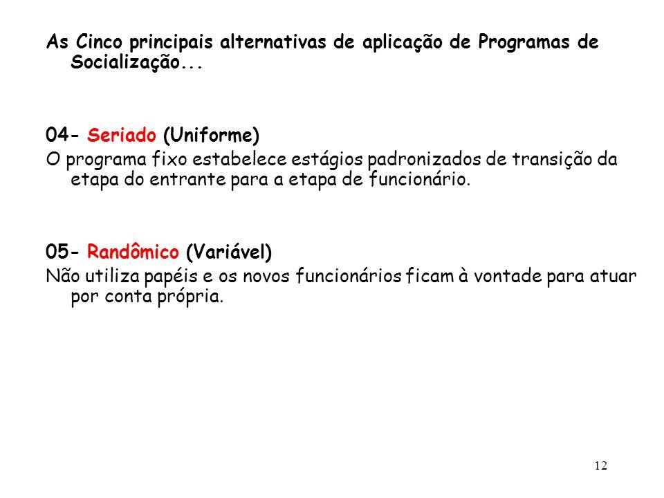 12 As Cinco principais alternativas de aplicação de Programas de Socialização... 04- Seriado (Uniforme) O programa fixo estabelece estágios padronizad
