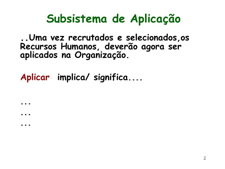2.. Uma vez recrutados e selecionados,os Recursos Humanos, deverão agora ser aplicados na Organização. Aplicar implica/ significa.......