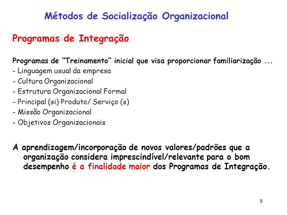 8 Métodos de Socialização Organizacional Programas de Integração Programas de Treinamento inicial que visa proporcionar familiarização... - Linguagem
