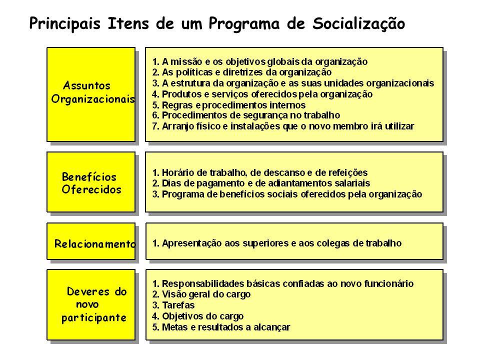 9 Principais Itens de um Programa de Socialização
