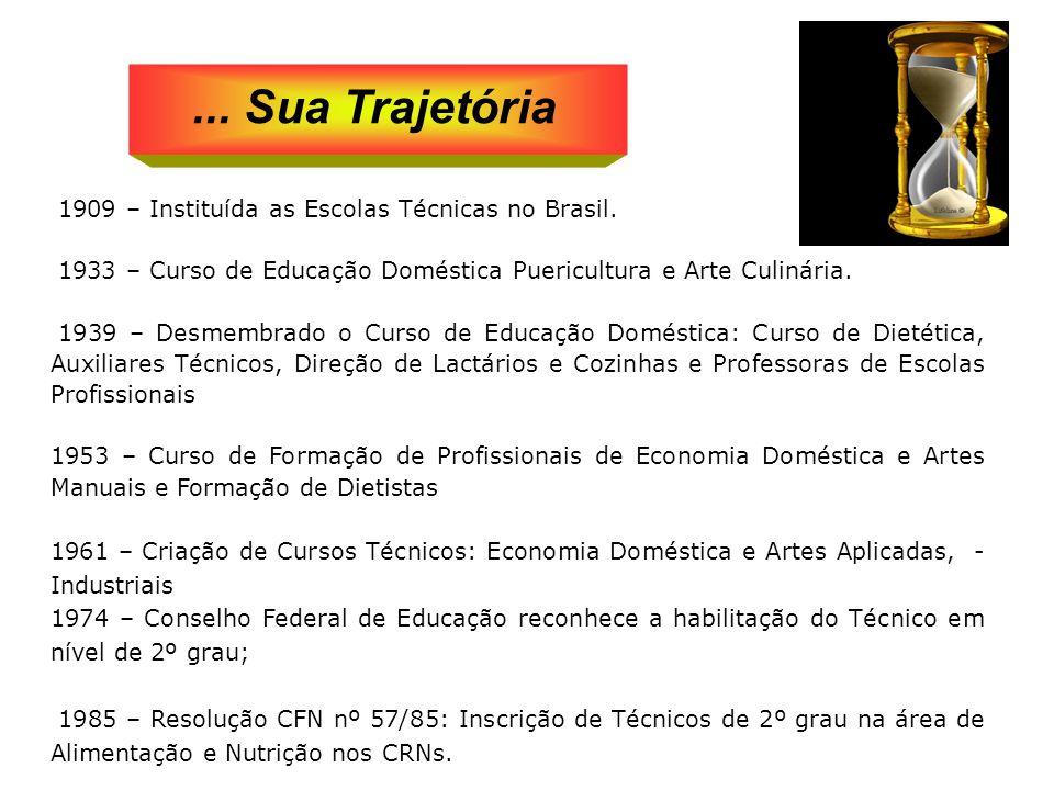 1909 – Instituída as Escolas Técnicas no Brasil. 1933 – Curso de Educação Doméstica Puericultura e Arte Culinária. 1939 – Desmembrado o Curso de Educa