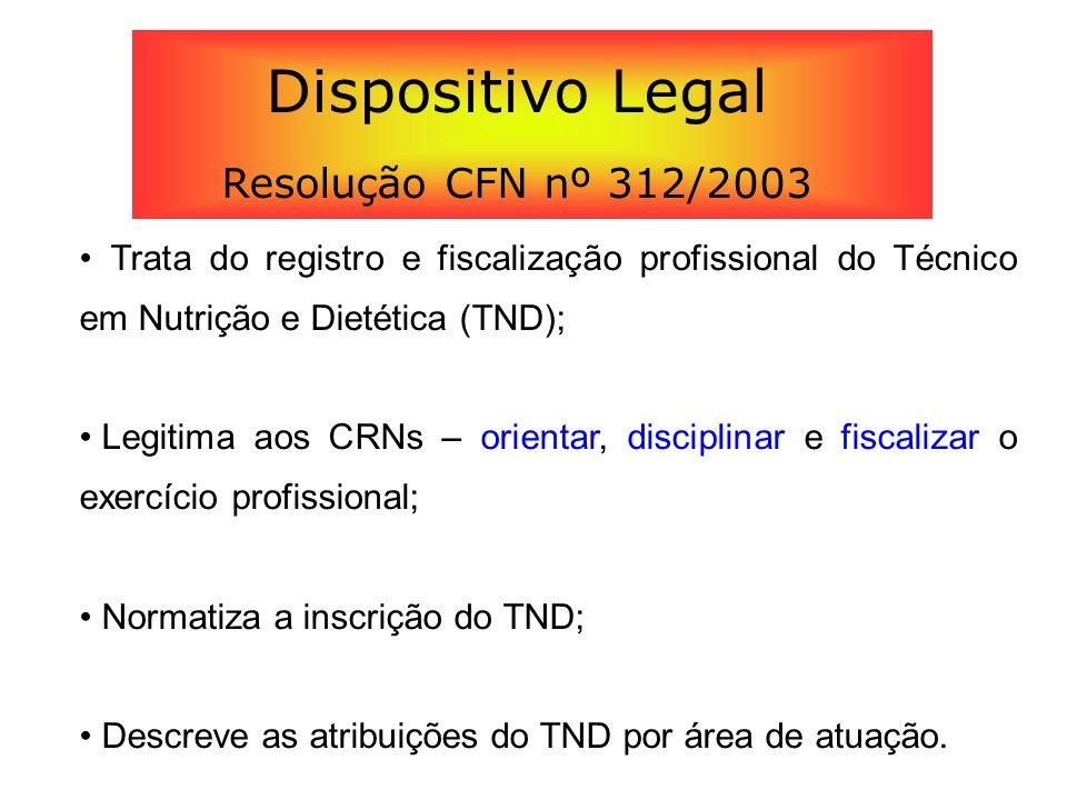 Trata do registro e fiscalização profissional do Técnico em Nutrição e Dietética (TND); Legitima aos CRNs – orientar, disciplinar e fiscalizar o exerc