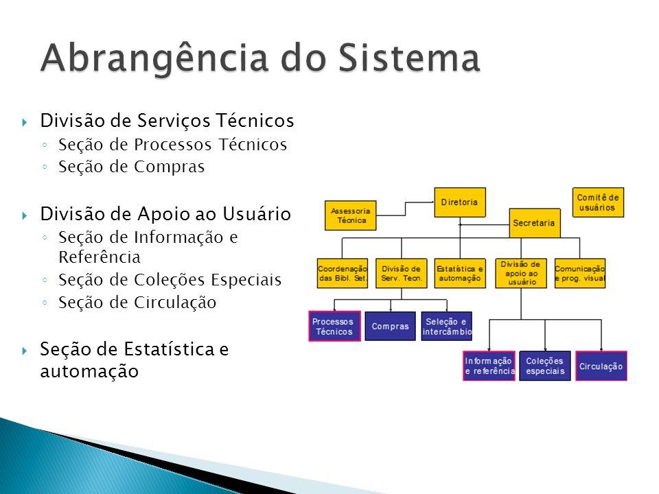 Divisão de Serviços Técnicos Seção de Processos Técnicos Seção de Compras Divisão de Apoio ao Usuário Seção de Informação e Referência Seção de Coleções Especiais Seção de Circulação Seção de Estatística e automação