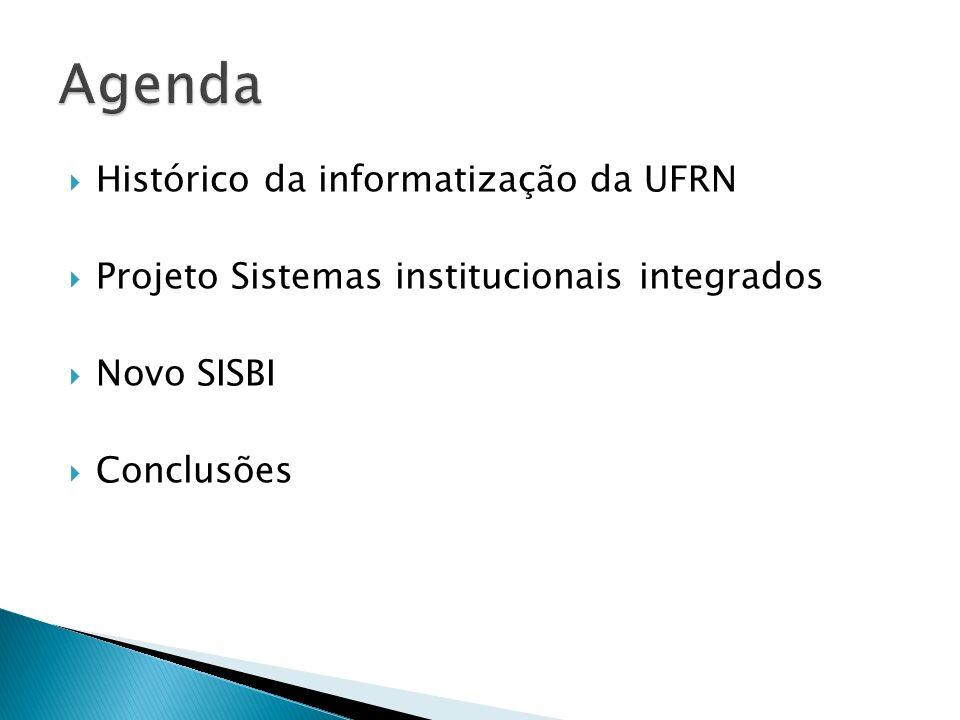 Histórico da informatização da UFRN Projeto Sistemas institucionais integrados Novo SISBI Conclusões