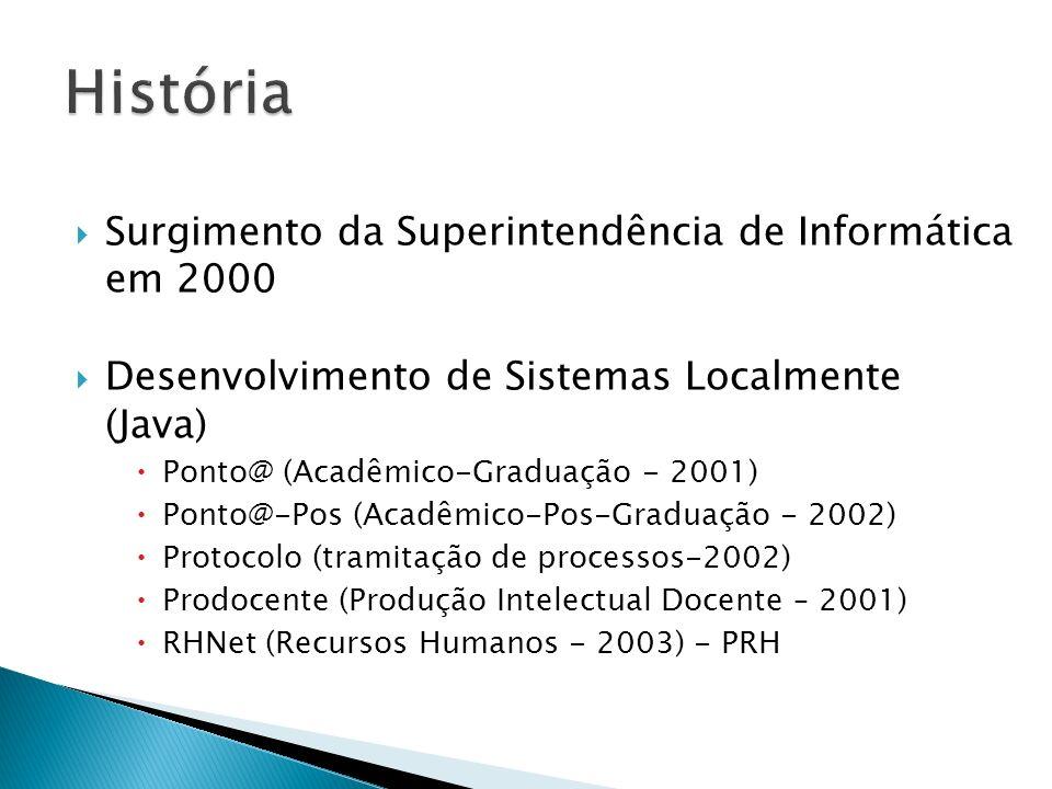 Surgimento da Superintendência de Informática em 2000 Desenvolvimento de Sistemas Localmente (Java) Ponto@ (Acadêmico-Graduação - 2001) Ponto@-Pos (Acadêmico-Pos-Graduação - 2002) Protocolo (tramitação de processos-2002) Prodocente (Produção Intelectual Docente – 2001) RHNet (Recursos Humanos - 2003) - PRH