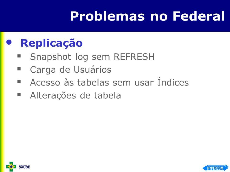 Problemas no Federal Replicação Snapshot log sem REFRESH Carga de Usuários Acesso às tabelas sem usar Índices Alterações de tabela