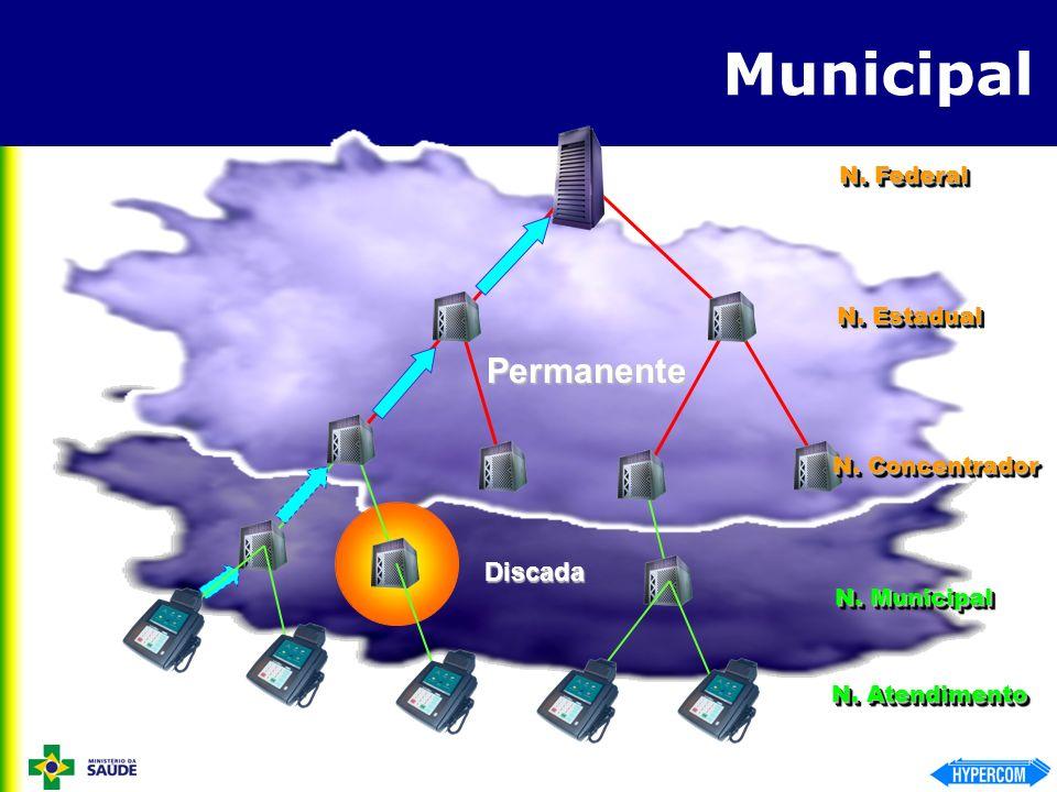 Municipal Permanente Discada N. Federal N. Estadual N. Concentrador N. Municipal N. Atendimento