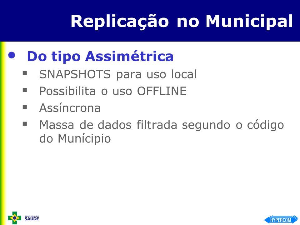 Replicação no Municipal Do tipo Assimétrica SNAPSHOTS para uso local Possibilita o uso OFFLINE Assíncrona Massa de dados filtrada segundo o código do