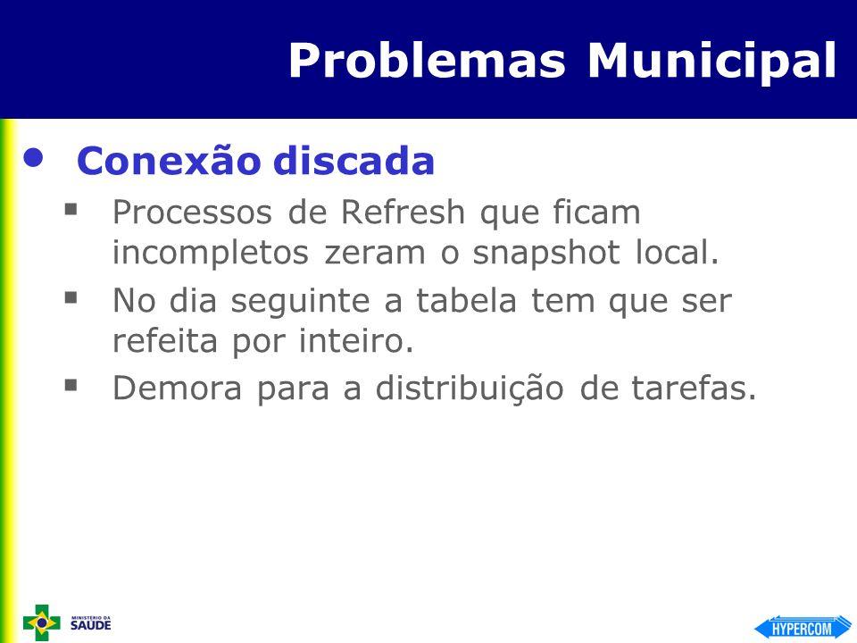 Problemas Municipal Conexão discada Processos de Refresh que ficam incompletos zeram o snapshot local. No dia seguinte a tabela tem que ser refeita po
