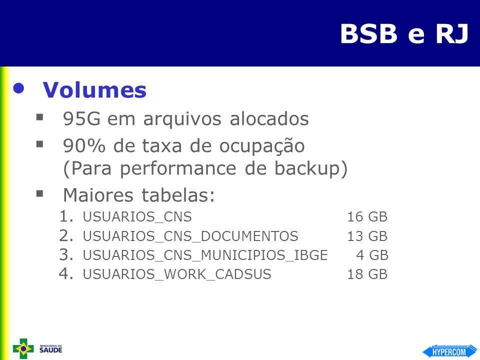 BSB e RJ Volumes 95G em arquivos alocados 90% de taxa de ocupação (Para performance de backup) Maiores tabelas: 1. USUARIOS_CNS16 GB 2. USUARIOS_CNS_D